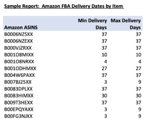 Example - FBA Delivery Date Report